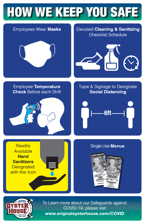 Employees Wear Masks • Elevated Cleaning & Sanitizing Checklist Schedule • Employee Temperature Check Before each Shift • Tape & Signage to Designate Social Distancing • Readily Available Hand Sanitizers Designated with Icon • Single Use Menus